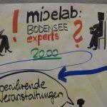 micelab-experts-III-programm.jpg