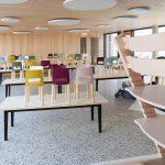 Land-familieplus-Audit-2020-Bludesch-Kindercampus-Nachhaltigkeit